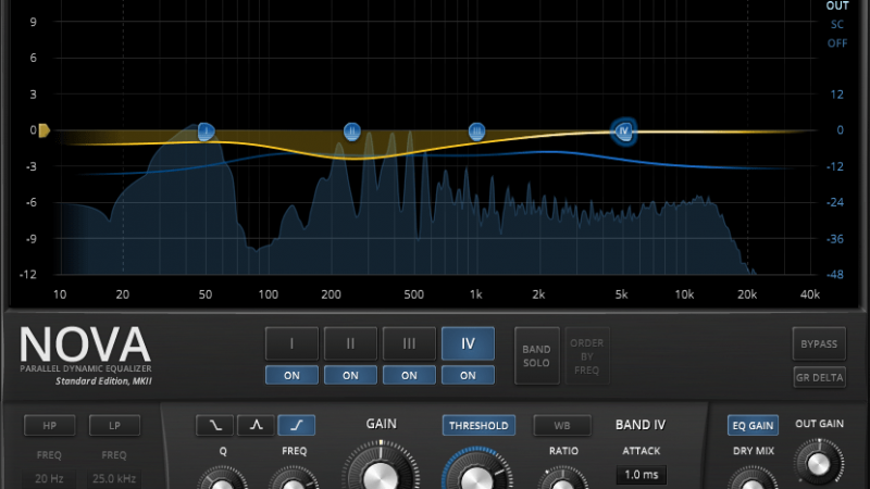 TDR Nova v2.0.2 Plugin Download + Full Version Crack Here